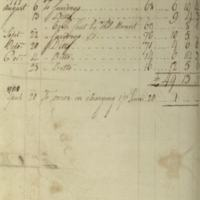 Robert Townsend Account Book, Page 25, left side (back)